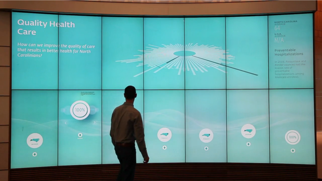Interactive Digital Wall